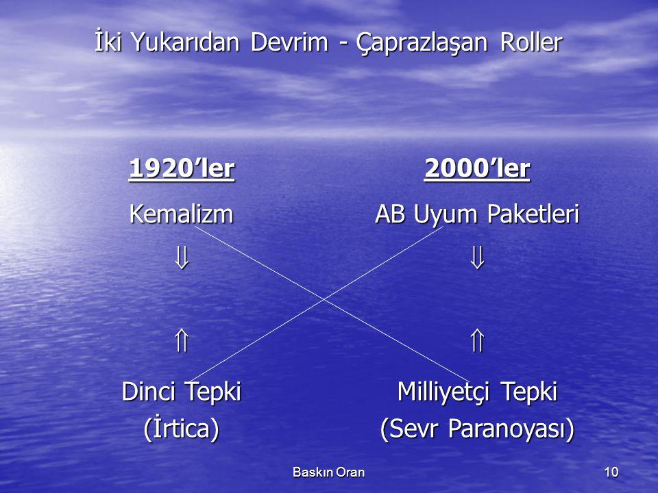 Baskın Oran10 İki Yukarıdan Devrim - Çaprazlaşan Roller Milliyetçi Tepki (Sevr Paranoyası) Dinci Tepki (İrtica)   AB Uyum Paketleri Kemalizm 2000'