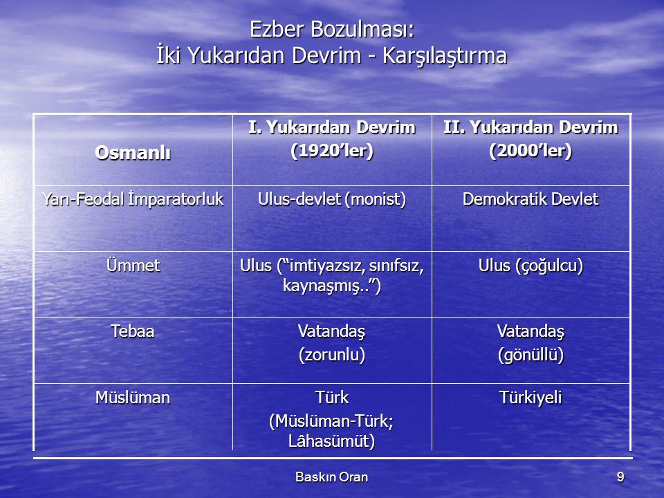 Baskın Oran9 Ezber Bozulması: İki Yukarıdan Devrim - Karşılaştırma TürkiyeliTürk (Müslüman-Türk; L â hasümüt) Müslüman Vatandaş(gönüllü)Vatandaş(zorun