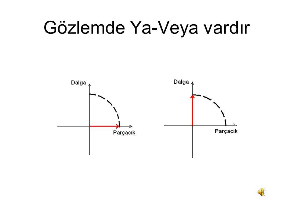 Kuantum gerçekliği •Ana dalga (Bohm 1952) •Paralel Evrenler (Everett 1957) •Gözlenen olay (Heisenberg 1958) Dalga fonksiyonunun karesi gözlenen olayın