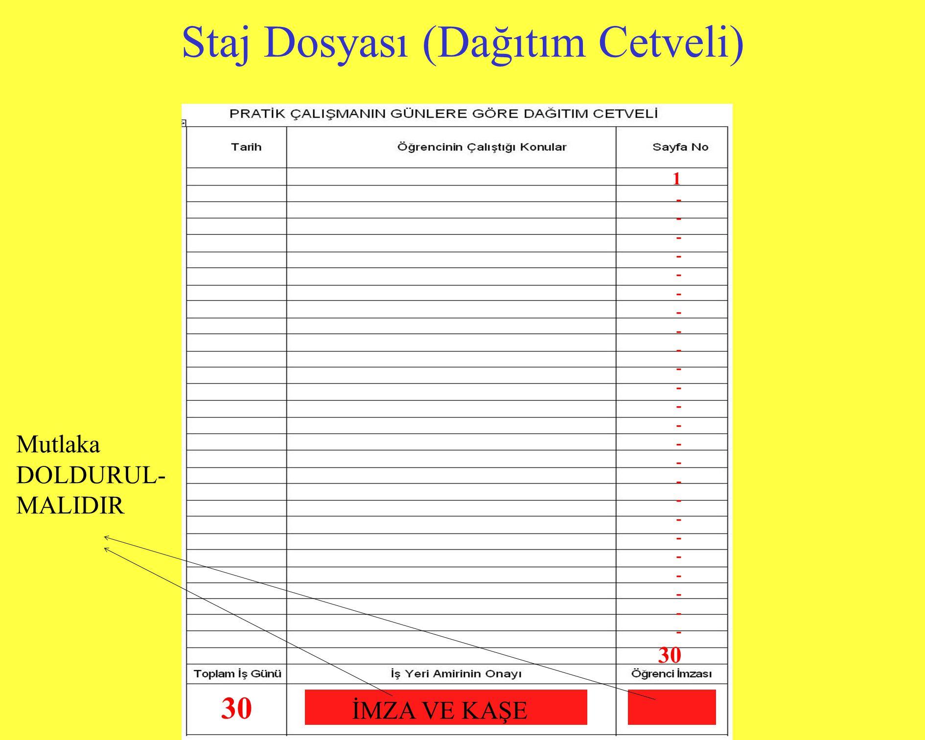 Staj Dosyası (Dağıtım Cetveli) 1 - 30 Mutlaka DOLDURUL- MALIDIR İMZA VE KAŞE