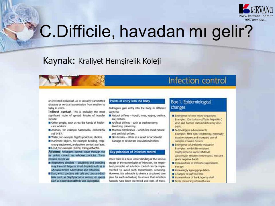 C.Difficile, havadan mı gelir? Kaynak: Kraliyet Hemşirelik Koleji
