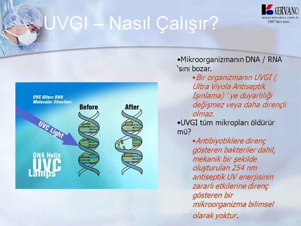 UVGI – Nasıl Çalışır? •Mikroorganizmanın DNA / RNA 'sını bozar. •Bir organizmanın UVGI ( Ultra Viyola Antiseptik Işınlama) ' ye duyarlılığı değişmez v