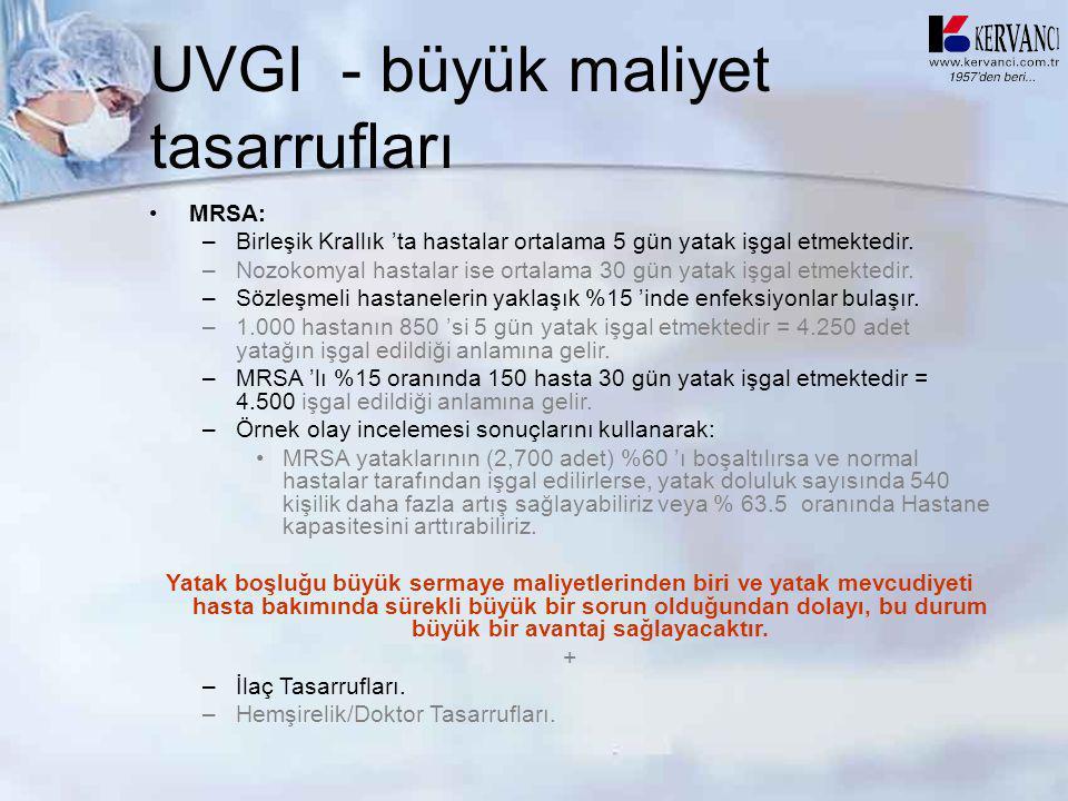 UVGI - büyük maliyet tasarrufları •MRSA: –Birleşik Krallık 'ta hastalar ortalama 5 gün yatak işgal etmektedir. –Nozokomyal hastalar ise ortalama 30 gü