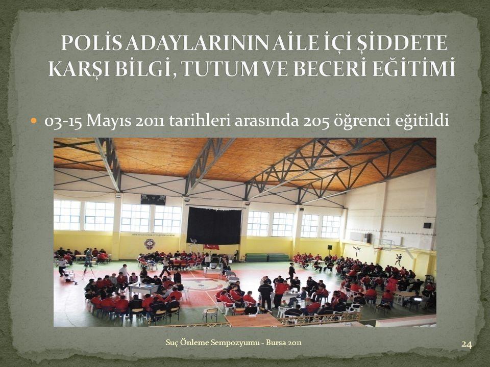  03-15 Mayıs 2011 tarihleri arasında 205 öğrenci eğitildi 24 Suç Önleme Sempozyumu - Bursa 2011