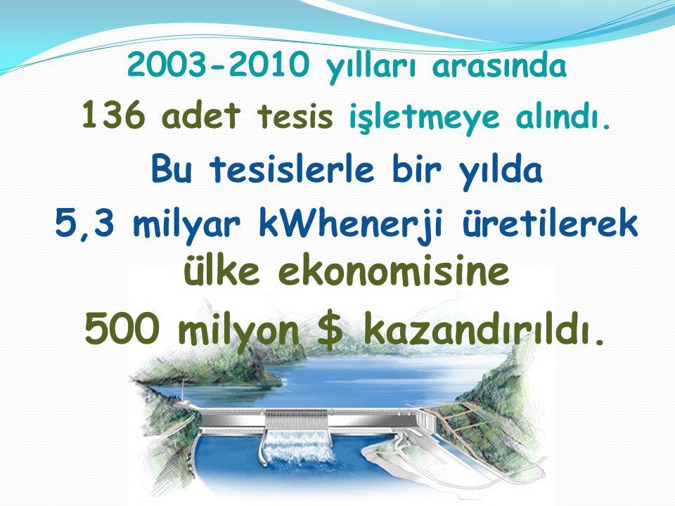 2003-2010 yılları arasında 136 adet tesis işletmeye alındı.