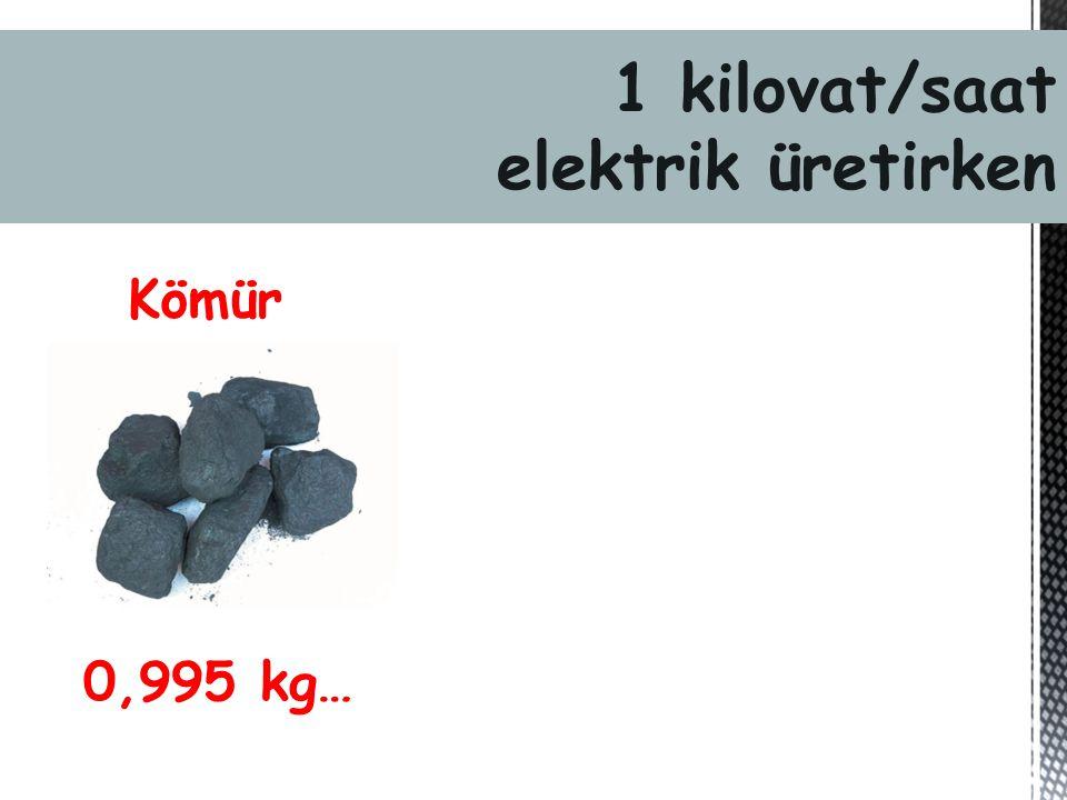Kömür 1 kilovat/saat elektrik üretirken 0,995 kg…