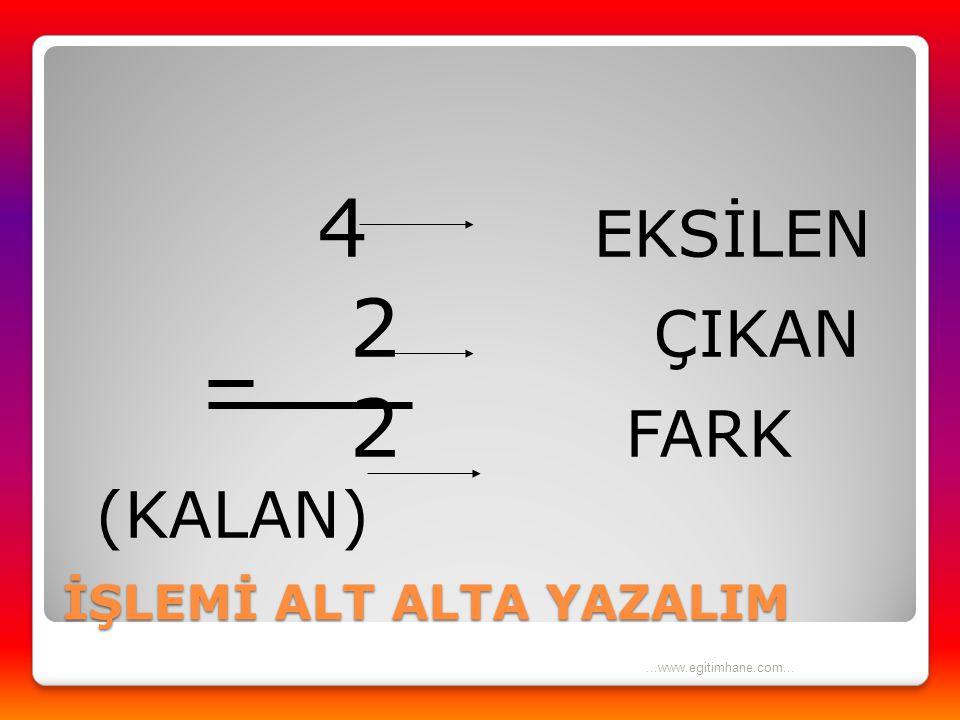  4 - 2 = 2 EKSİLEN ÇIKAN FARK ( KALAN )...www.egitimhane.com...