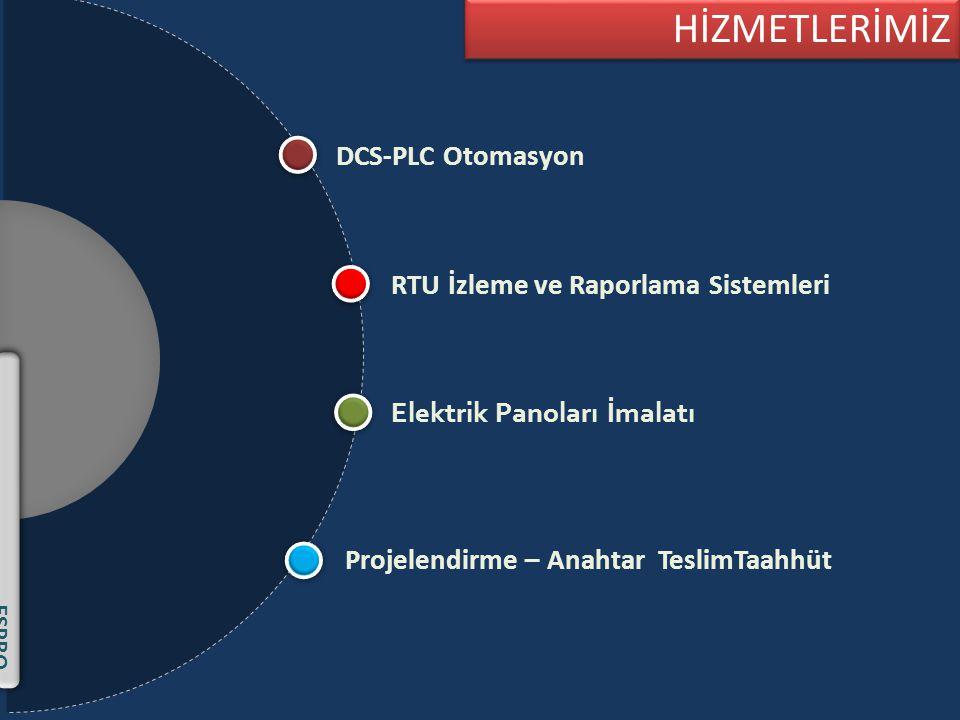 KURULUŞ •2011 •Merkez :İzmir (Merkez binamızda ayrıca pano atölyemiz mevcuttur) •Şube :İstanbul ÇALIŞAN •Mühendis : 8 •Tekniker : 12 TOPLAM : 22 •Diğer : 2 BÜYÜME •Son 1 yılda alınan proje sayısı 15 •İstikrarlı ve hızlı büyüme ESPRO'yu Tanıyalım