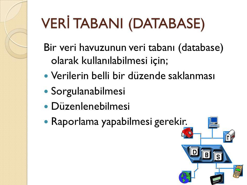VER İ TABANI (DATABASE) Bir veri havuzunun veri tabanı (database) olarak kullanılabilmesi için;  Verilerin belli bir düzende saklanması  Sorgulanabi