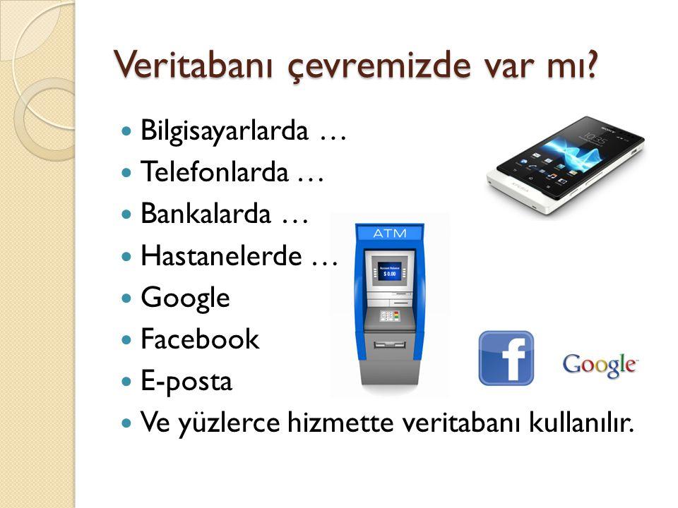 Veritabanı çevremizde var mı?  Bilgisayarlarda …  Telefonlarda …  Bankalarda …  Hastanelerde …  Google  Facebook  E-posta  Ve yüzlerce hizmett