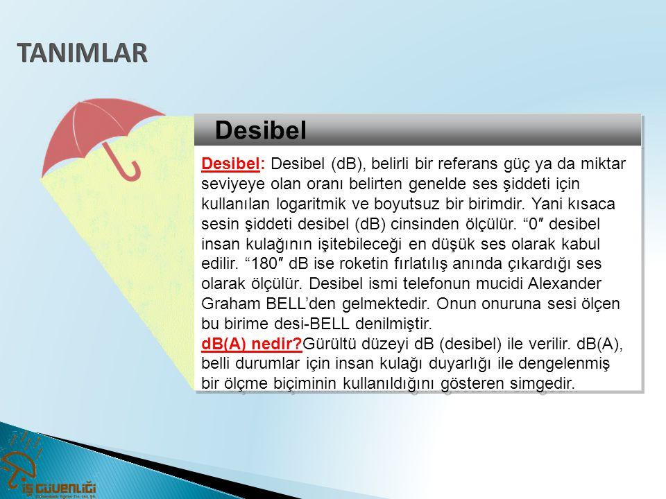 Desibel Desibel: Desibel (dB), belirli bir referans güç ya da miktar seviyeye olan oranı belirten genelde ses şiddeti için kullanılan logaritmik ve bo