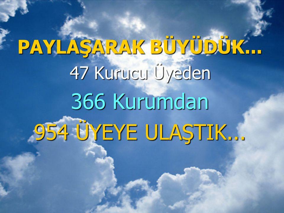 PAYLAŞARAK BÜYÜDÜK... 47 Kurucu Üyeden 366 Kurumdan 954 ÜYEYE ULAŞTIK...