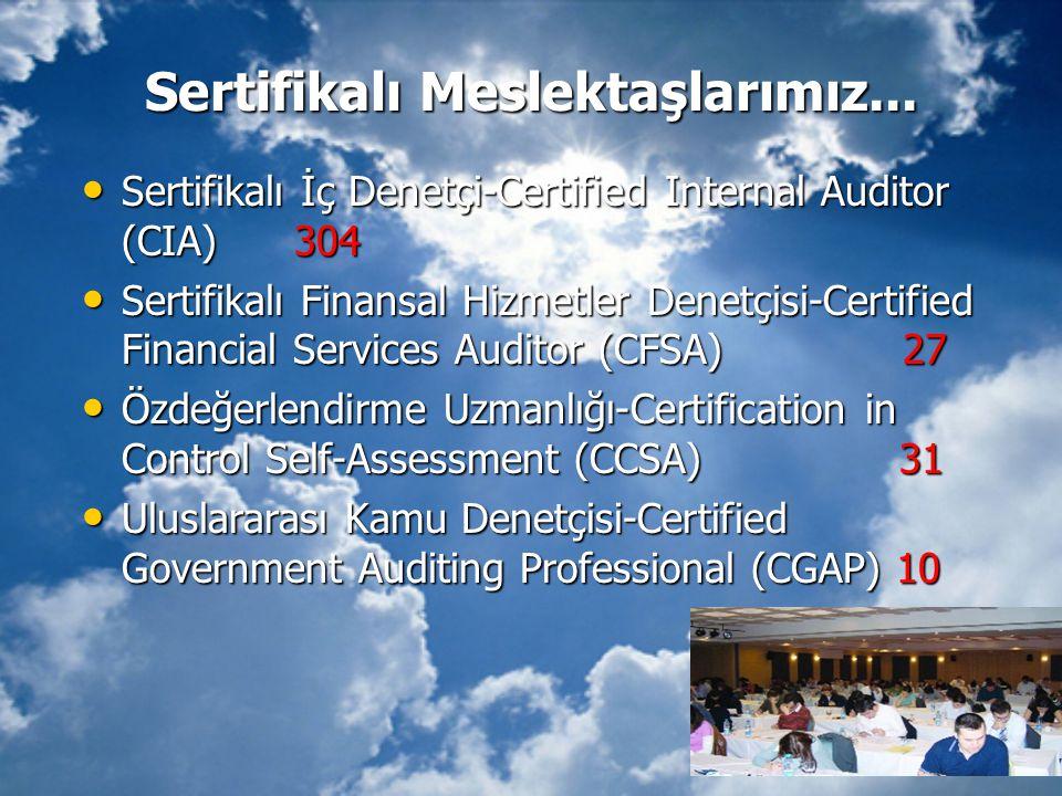 Sertifikalı Meslektaşlarımız... • Sertifikalı İç Denetçi-Certified Internal Auditor (CIA)304 • Sertifikalı Finansal Hizmetler Denetçisi-Certified Fina