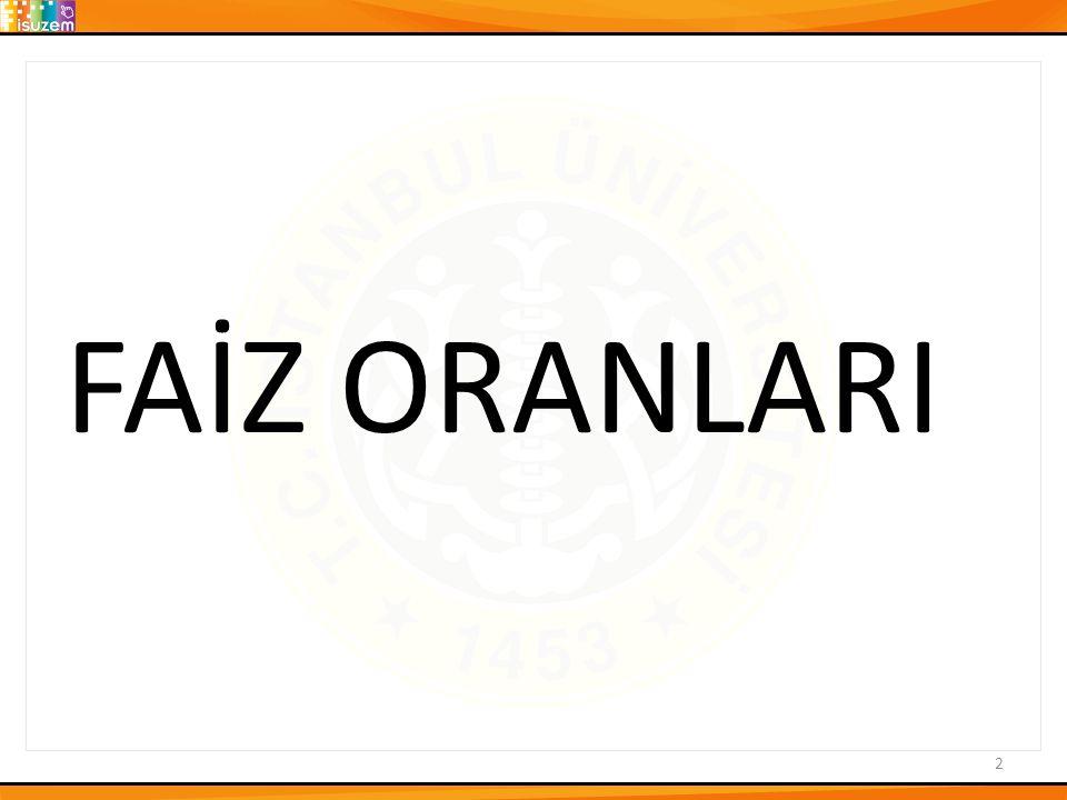 FAİZ ORANLARI 2