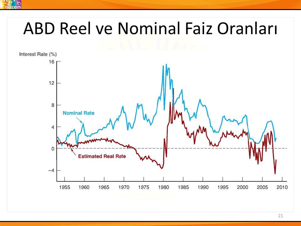 ABD Reel ve Nominal Faiz Oranları 21