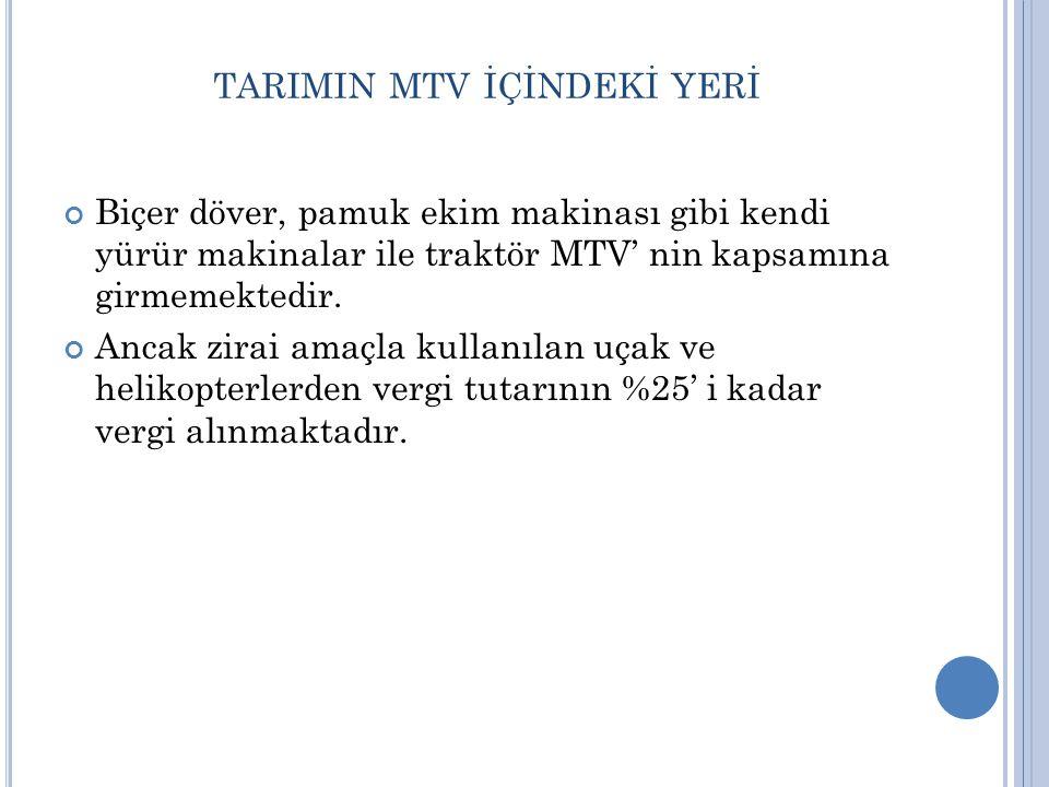 TARIMIN MTV İÇİNDEKİ YERİ Biçer döver, pamuk ekim makinası gibi kendi yürür makinalar ile traktör MTV' nin kapsamına girmemektedir.