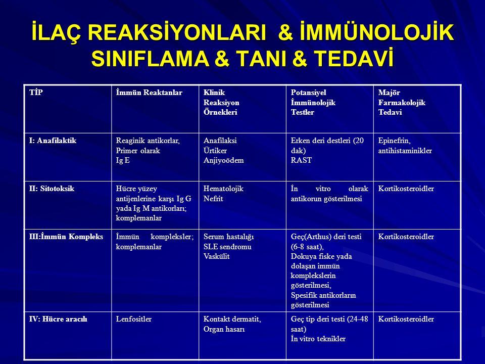 İLAÇ REAKSİYONLARI & İMMÜNOLOJİK SINIFLAMA & TANI & TEDAVİ TİPİmmün ReaktanlarKlinik Reaksiyon Örnekleri Potansiyel İmmünolojik Testler Majör Farmakol