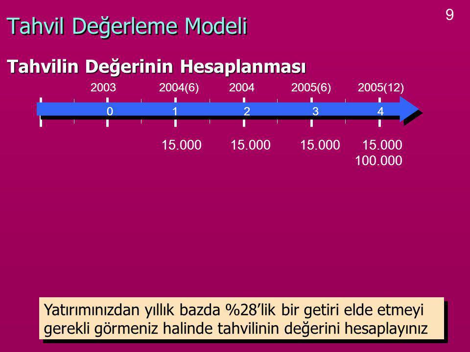 9 Tahvil Değerleme Modeli Tahvilin Değerinin Hesaplanması 0 1 2 3 4 2003 2004(6) 2004 2005(6) 2005(12) 15.000 100.000 Yatırımınızdan yıllık bazda %28'lik bir getiri elde etmeyi gerekli görmeniz halinde tahvilinin değerini hesaplayınız
