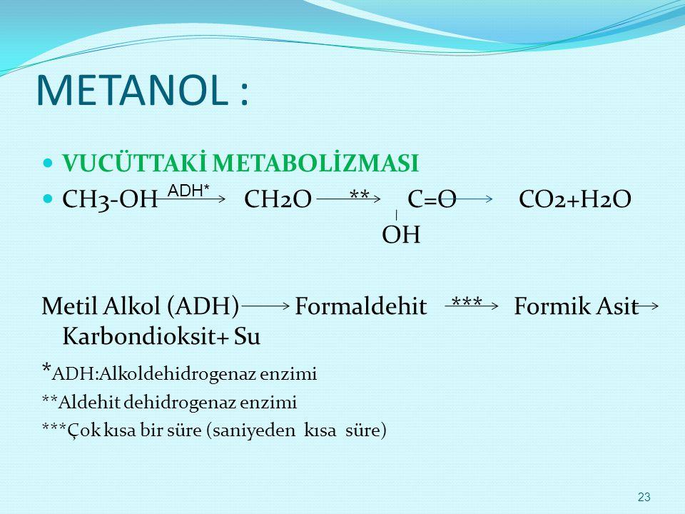 METANOL :  VUCÜTTAKİ METABOLİZMASI  CH3-OH CH2O ** C=O CO2+H2O OH Metil Alkol (ADH) Formaldehit *** Formik Asit Karbondioksit+ Su * ADH:Alkoldehidrogenaz enzimi **Aldehit dehidrogenaz enzimi ***Çok kısa bir süre (saniyeden kısa süre) ADH* 23