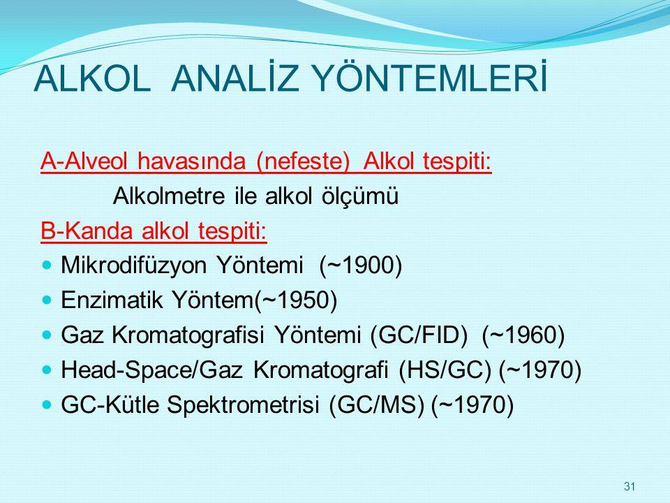 ALKOL ANALİZ YÖNTEMLERİ A-Alveol havasında (nefeste) Alkol tespiti: Alkolmetre ile alkol ölçümü B-Kanda alkol tespiti:  Mikrodifüzyon Yöntemi (~1900)  Enzimatik Yöntem(~1950)  Gaz Kromatografisi Yöntemi (GC/FID) (~1960)  Head-Space/Gaz Kromatografi (HS/GC) (~1970)  GC-Kütle Spektrometrisi (GC/MS) (~1970) 31