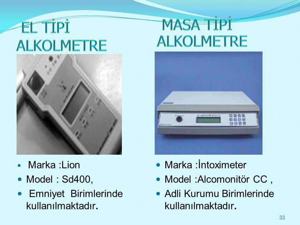  Marka :Lion  Model : Sd400,  Emniyet Birimlerinde kullanılmaktadır.  Marka :İntoximeter  Model :Alcomonitör CC,  Adli Kurumu Birimlerinde kulla