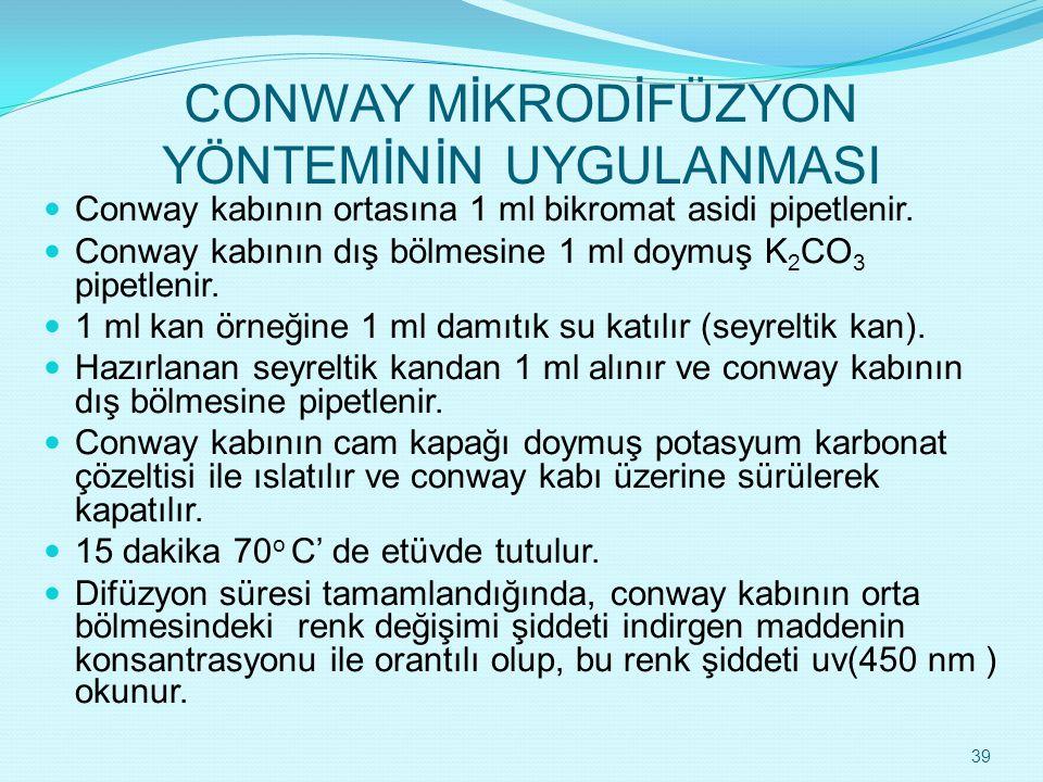 CONWAY MİKRODİFÜZYON YÖNTEMİNİN UYGULANMASI  Conway kabının ortasına 1 ml bikromat asidi pipetlenir.  Conway kabının dış bölmesine 1 ml doymuş K 2 C
