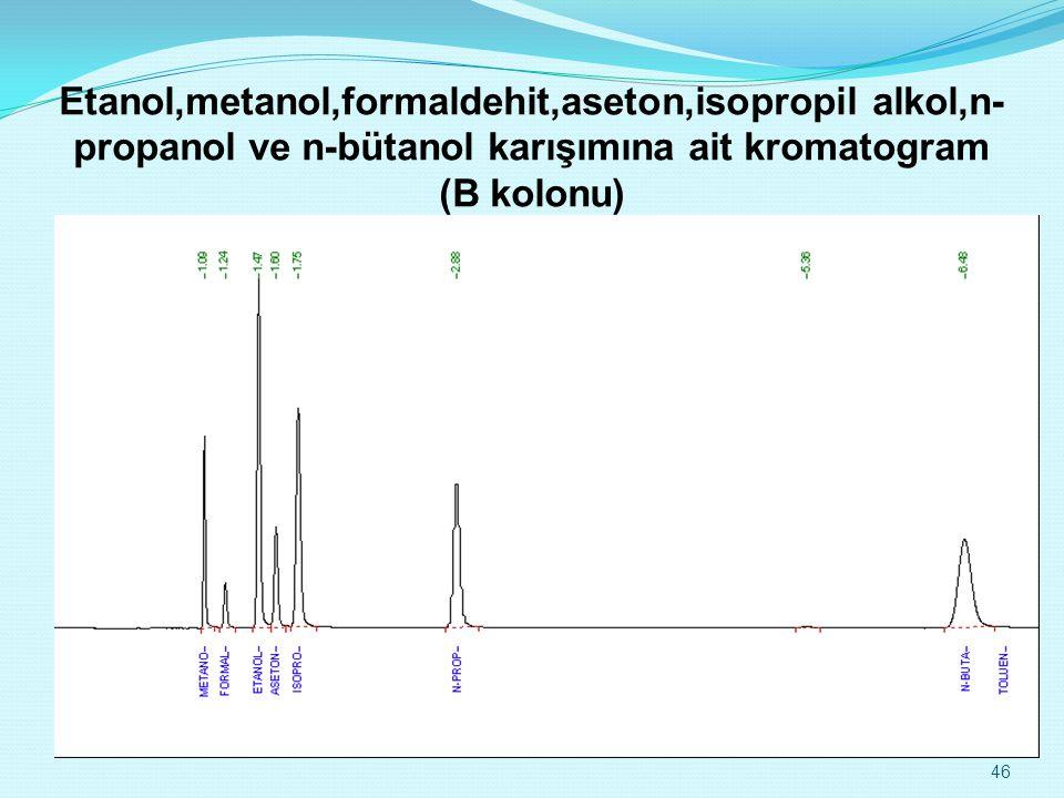 Etanol,metanol,formaldehit,aseton,isopropil alkol,n- propanol ve n-bütanol karışımına ait kromatogram (B kolonu) 46