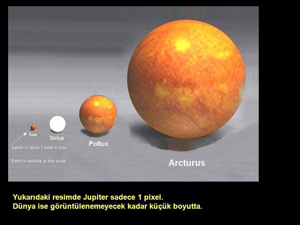Yukarıdaki resimde Jupiter sadece 1 pixel. Dünya ise görüntülenemeyecek kadar küçük boyutta.