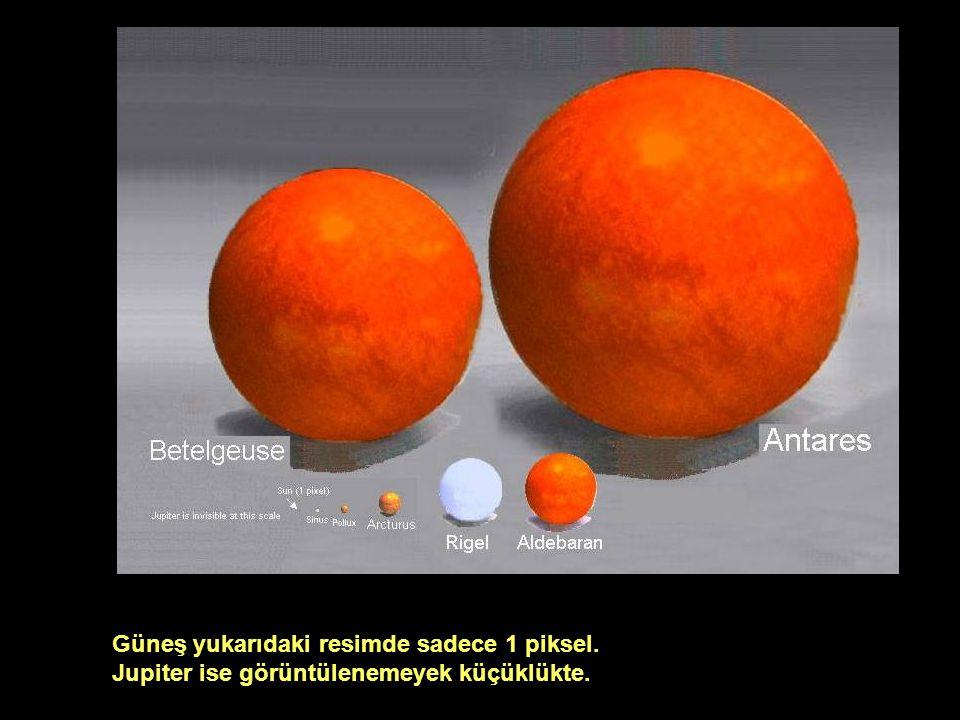 Güneş yukarıdaki resimde sadece 1 piksel. Jupiter ise görüntülenemeyek küçüklükte.
