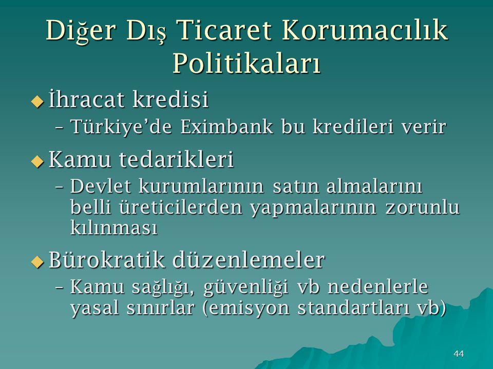 44 Di ğ er Dı ş Ticaret Korumacılık Politikaları  İ hracat kredisi –Türkiye'de Eximbank bu kredileri verir  Kamu tedarikleri –Devlet kurumlarının sa