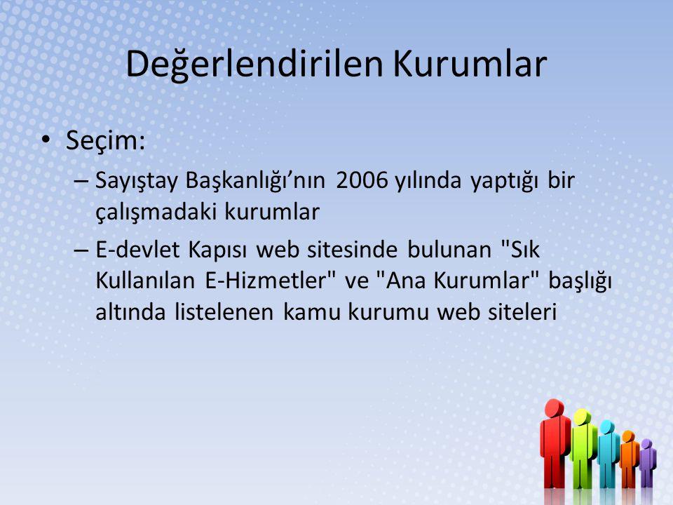Değerlendirilen Kurumlar • Seçim: – Sayıştay Başkanlığı'nın 2006 yılında yaptığı bir çalışmadaki kurumlar – E-devlet Kapısı web sitesinde bulunan