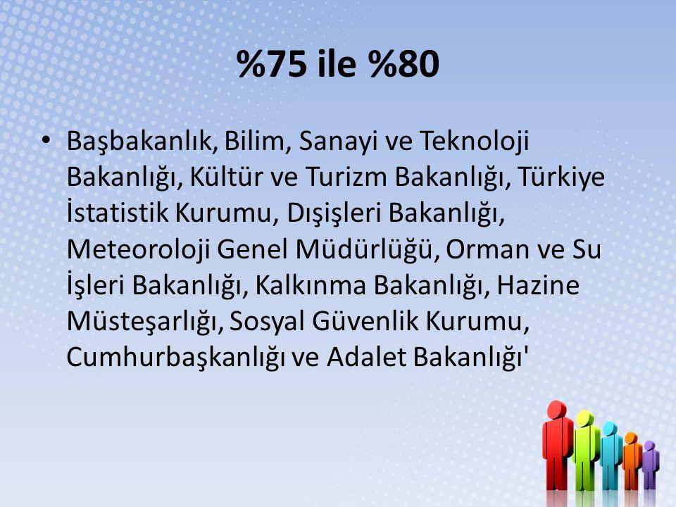 %75 ile %80 • Başbakanlık, Bilim, Sanayi ve Teknoloji Bakanlığı, Kültür ve Turizm Bakanlığı, Türkiye İstatistik Kurumu, Dışişleri Bakanlığı, Meteorolo
