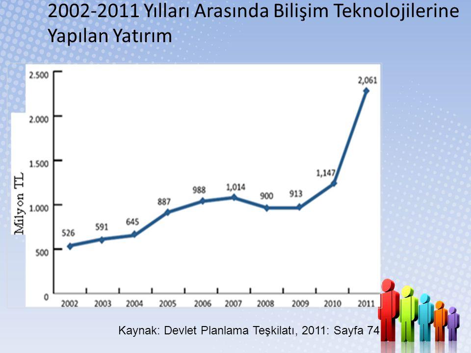 2002-2011 Yılları Arasında Bilişim Teknolojilerine Yapılan Yatırım Kaynak: Devlet Planlama Teşkilatı, 2011: Sayfa 74