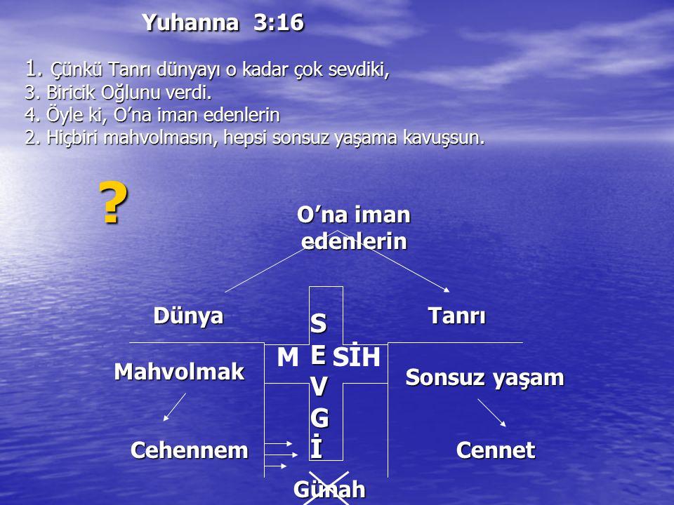 Yuhanna 3:16 1. Çünkü Tanrı dünyayı o kadar çok sevdiki, 1. Çünkü Tanrı dünyayı o kadar çok sevdiki, 3. Biricik Oğlunu verdi. 3. Biricik Oğlunu verdi.