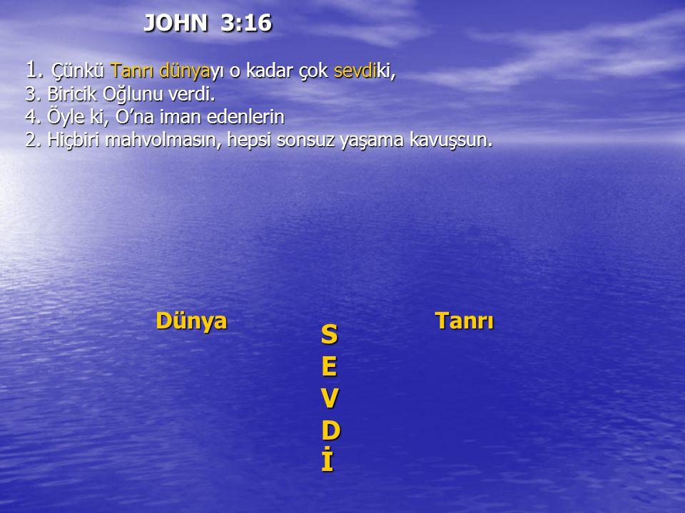 JOHN 3:16 1. Çünkü Tanrı dünyayı o kadar çok sevdiki, 1. Çünkü Tanrı dünyayı o kadar çok sevdiki, 3. Biricik Oğlunu verdi. 3. Biricik Oğlunu verdi. 4.