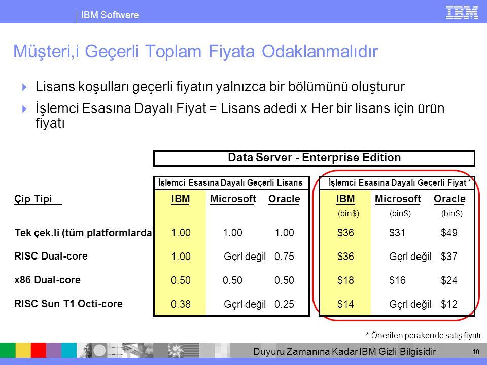 IBM Software Duyuru Zamanına Kadar IBM Gizli Bilgisidir 10 Müşteri,i Geçerli Toplam Fiyata Odaklanmalıdır  Lisans koşulları geçerli fiyatın yalnızca bir bölümünü oluşturur  İşlemci Esasına Dayalı Fiyat = Lisans adedi x Her bir lisans için ürün fiyatı * Önerilen perakende satış fiyatı Çip TipiIBMMicrosoftOracleIBMMicrosoftOracle (bin$) Tek çek.li (tüm platformlarda) 1.00 $36$31$49 RISC Dual-core 1.00Gçrl değil0.75$36Gçrl değil$37 x86 Dual-core 0.50 $18$16$24 RISC Sun T1 Octi-core 0.38Gçrl değil0.25$14Gçrl değil$12 Data Server - Enterprise Edition İşlemci Esasına Dayalı Geçerli Lisansİşlemci Esasına Dayalı Geçerli Fiyat *