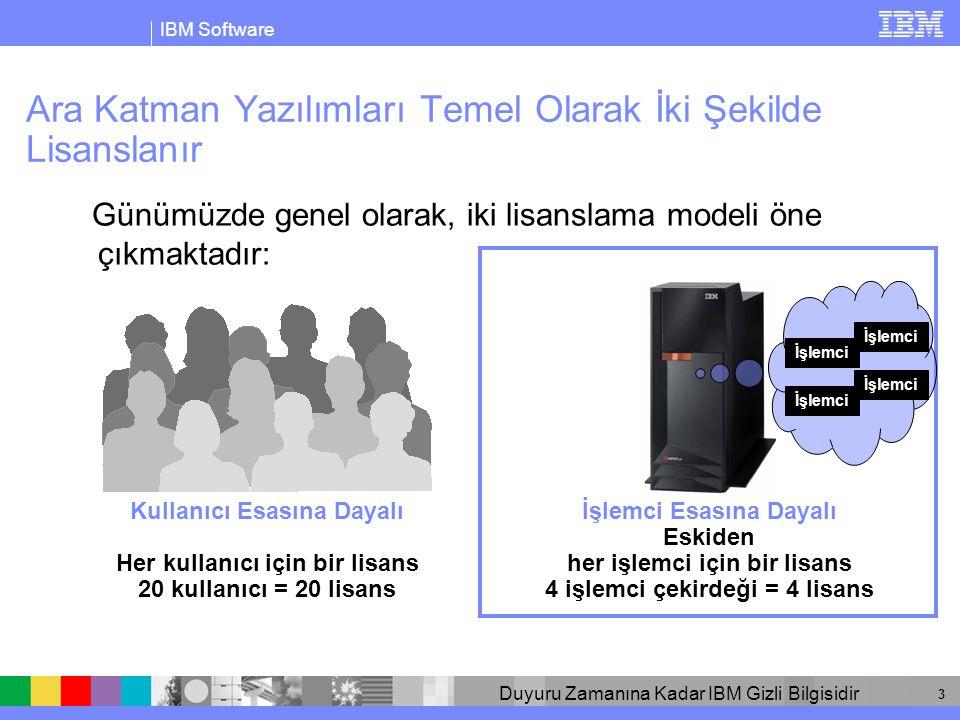 IBM Software Duyuru Zamanına Kadar IBM Gizli Bilgisidir 3 Ara Katman Yazılımları Temel Olarak İki Şekilde Lisanslanır Günümüzde genel olarak, iki lisanslama modeli öne çıkmaktadır: Kullanıcı Esasına Dayalı Her kullanıcı için bir lisans 20 kullanıcı = 20 lisans İşlemci Esasına Dayalı Eskiden her işlemci için bir lisans 4 işlemci çekirdeği = 4 lisans İşlemci