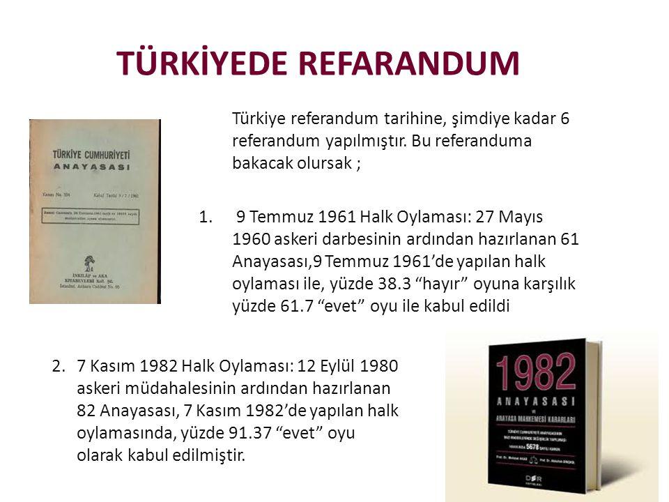 TÜRKİYEDE REFARANDUM Türkiye referandum tarihine, şimdiye kadar 6 referandum yapılmıştır. Bu referanduma bakacak olursak ; 1. 9 Temmuz 1961 Halk Oylam