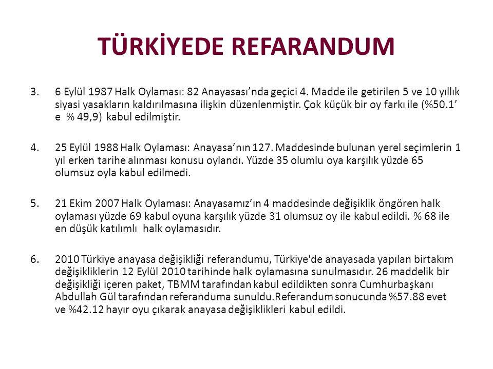 TÜRKİYEDE REFARANDUM 3.6 Eylül 1987 Halk Oylaması: 82 Anayasası'nda geçici 4. Madde ile getirilen 5 ve 10 yıllık siyasi yasakların kaldırılmasına iliş