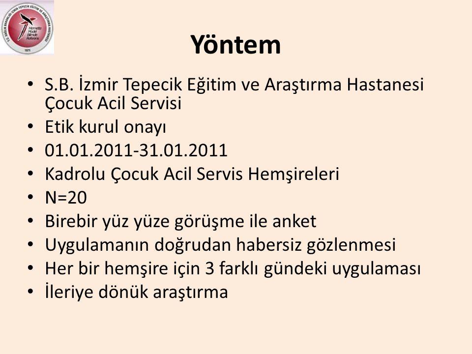 Yöntem • S.B. İzmir Tepecik Eğitim ve Araştırma Hastanesi Çocuk Acil Servisi • Etik kurul onayı • 01.01.2011-31.01.2011 • Kadrolu Çocuk Acil Servis He