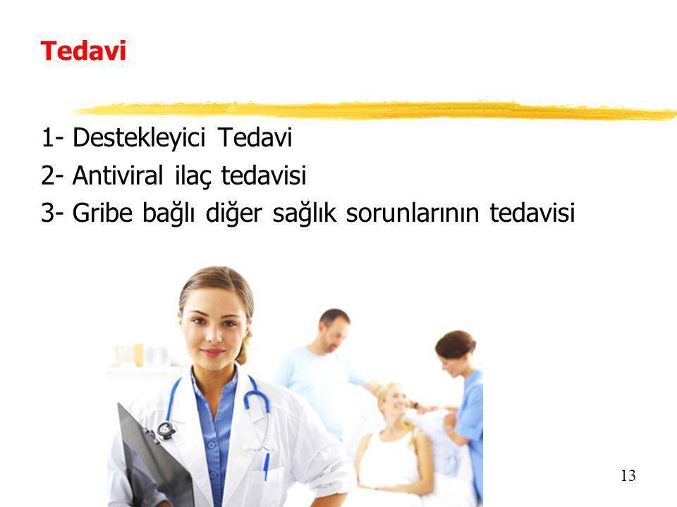 Tedavi 1- Destekleyici Tedavi 2- Antiviral ilaç tedavisi 3- Gribe bağlı diğer sağlık sorunlarının tedavisi 13