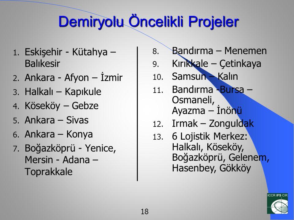 Demiryolu Öncelikli Projeler 1. Eskişehir - Kütahya – Balıkesir 2. Ankara - Afyon – İzmir 3. Halkalı – Kapıkule 4. Köseköy – Gebze 5. Ankara – Sivas 6