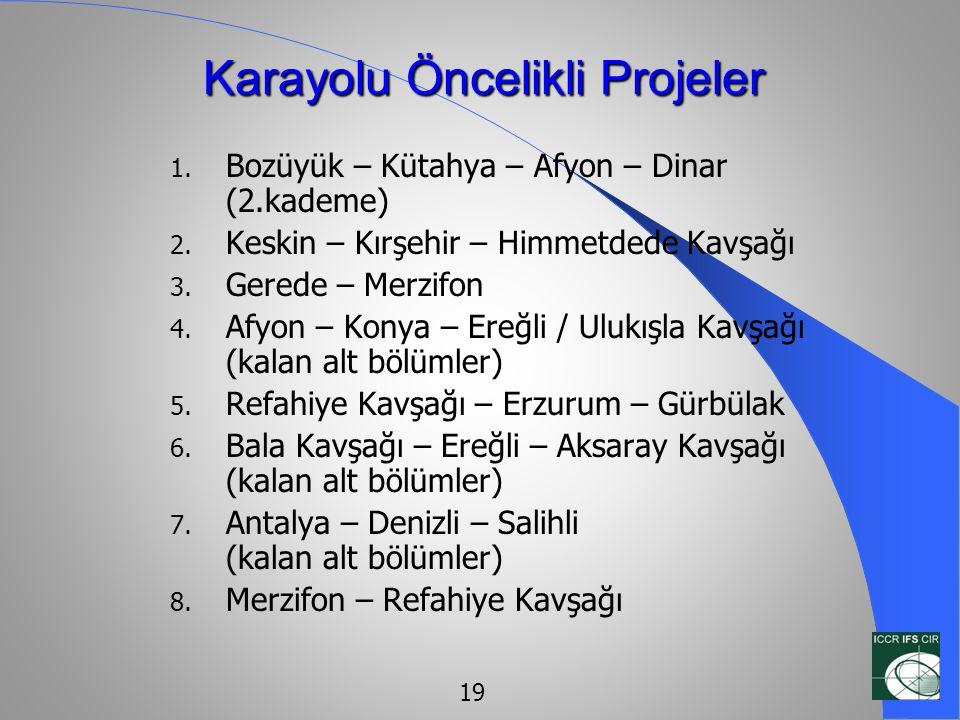 Karayolu Öncelikli Projeler 1. Bozüyük – Kütahya – Afyon – Dinar (2.kademe) 2. Keskin – Kırşehir – Himmetdede Kavşağı 3. Gerede – Merzifon 4. Afyon –