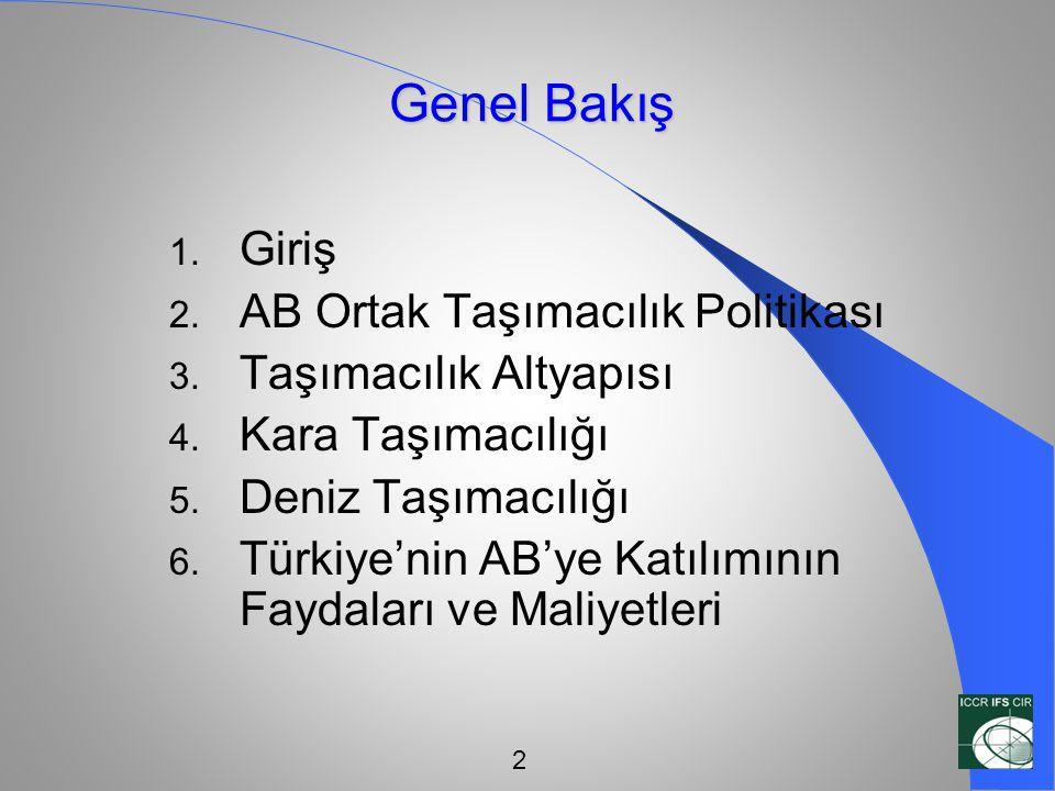 Genel Bakış 1. Giriş 2. AB Ortak Taşımacılık Politikası 3. Taşımacılık Altyapısı 4. Kara Taşımacılığı 5. Deniz Taşımacılığı 6. Türkiye'nin AB'ye Katıl