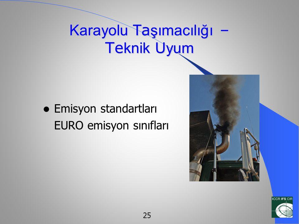 Karayolu T a şımacılığı – Te knik Uyum  Emisyon standartları EURO emisyon sınıfları 25
