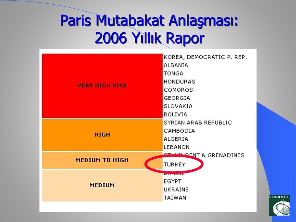 Paris Mutabakat Anlaşması: 2006 Yıllık Rapor