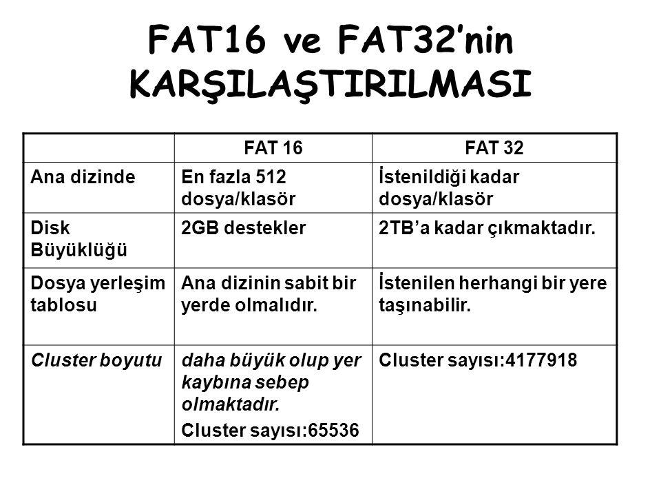 FAT16 ve FAT32'nin KARŞILAŞTIRILMASI FAT 16FAT 32 Ana dizindeEn fazla 512 dosya/klasör İstenildiği kadar dosya/klasör Disk Büyüklüğü 2GB destekler2TB'