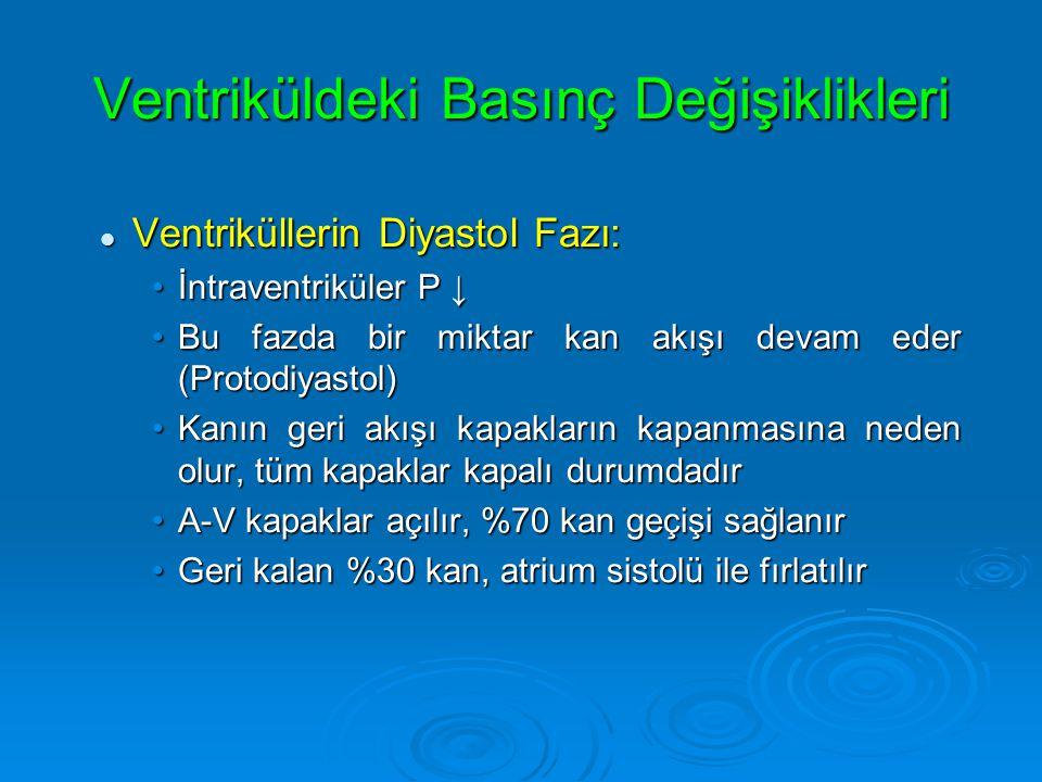 Ventriküldeki Basınç Değişiklikleri  Ventriküllerin Diyastol Fazı: •İntraventriküler P ↓ •Bu fazda bir miktar kan akışı devam eder (Protodiyastol) •K