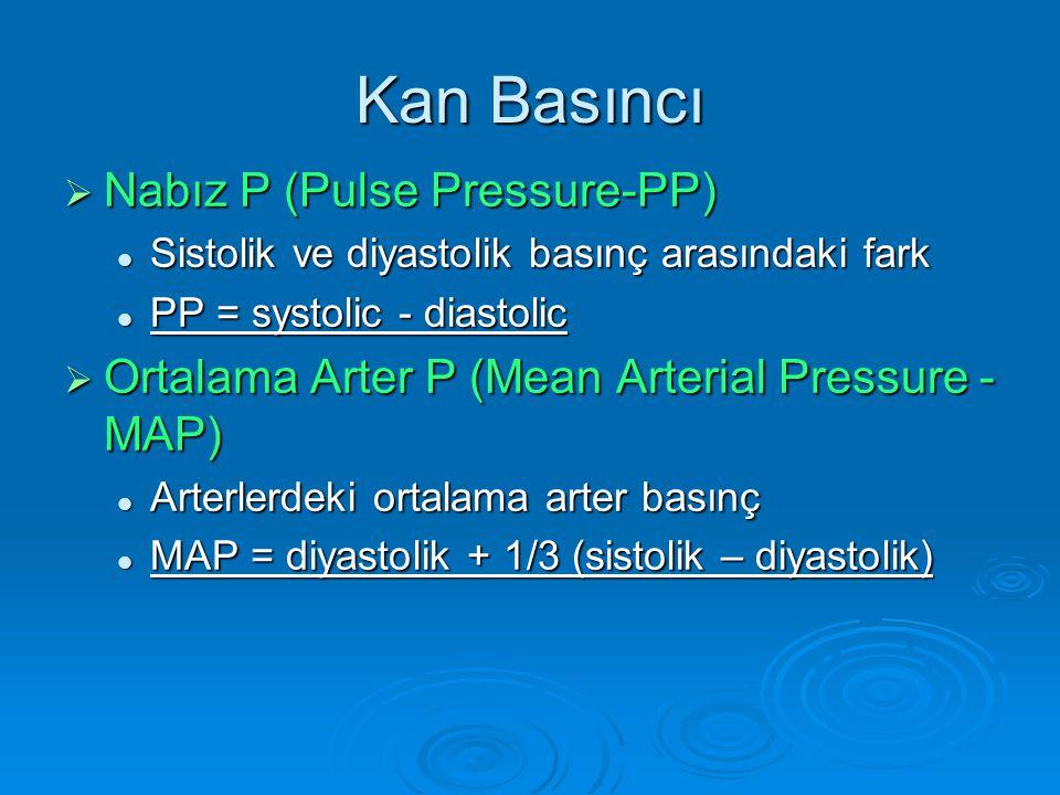 Kan Basıncı  Nabız P (Pulse Pressure-PP)  Sistolik ve diyastolik basınç arasındaki fark  PP = systolic - diastolic  Ortalama Arter P (Mean Arteria