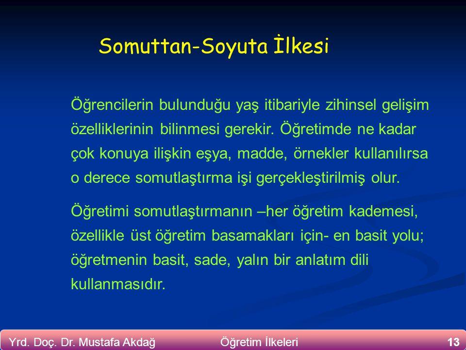 13Yrd. Doç. Dr. Mustafa Akdağ Öğretim İlkeleri Somuttan-Soyuta İlkesi Öğrencilerin bulunduğu yaş itibariyle zihinsel gelişim özelliklerinin bilinmesi